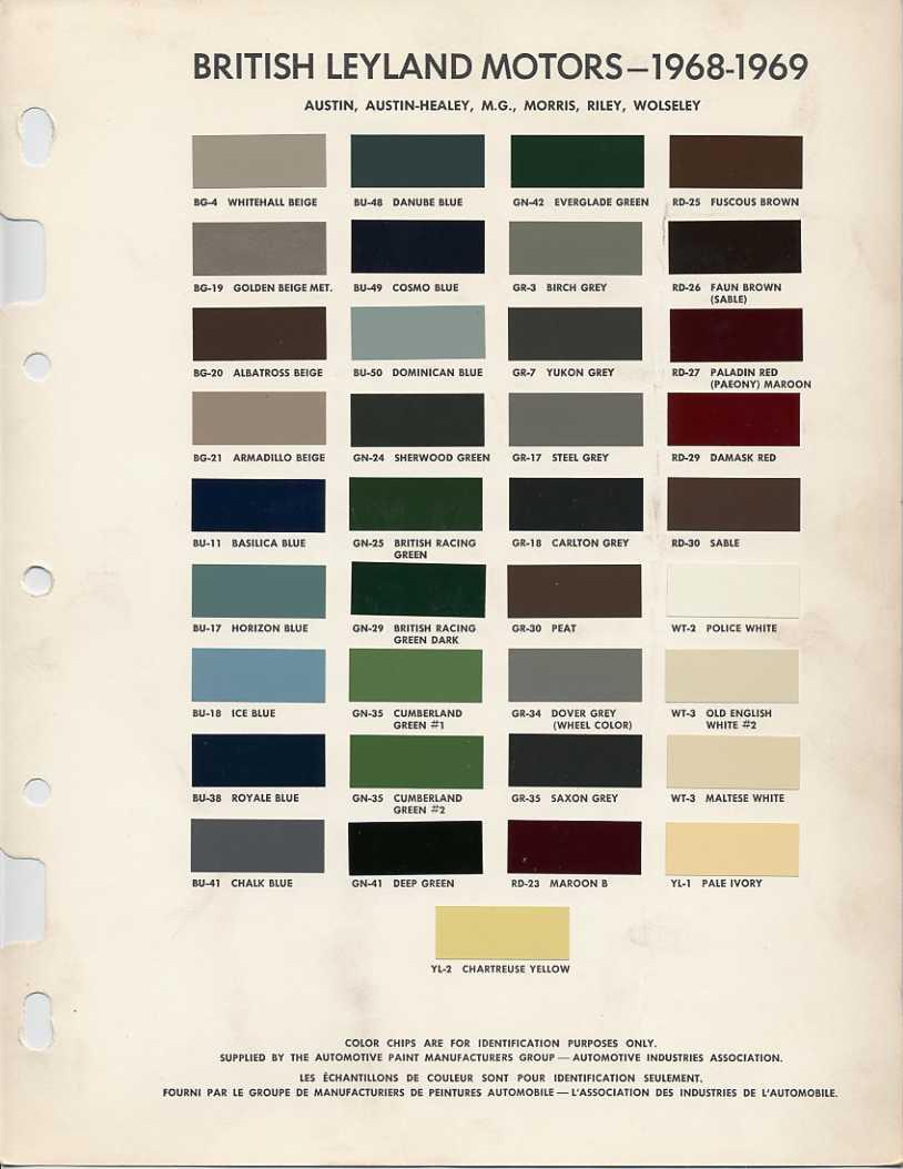 Paint Colours 1970 - 1972